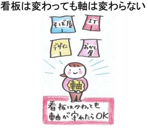 katagaki-kawaranai