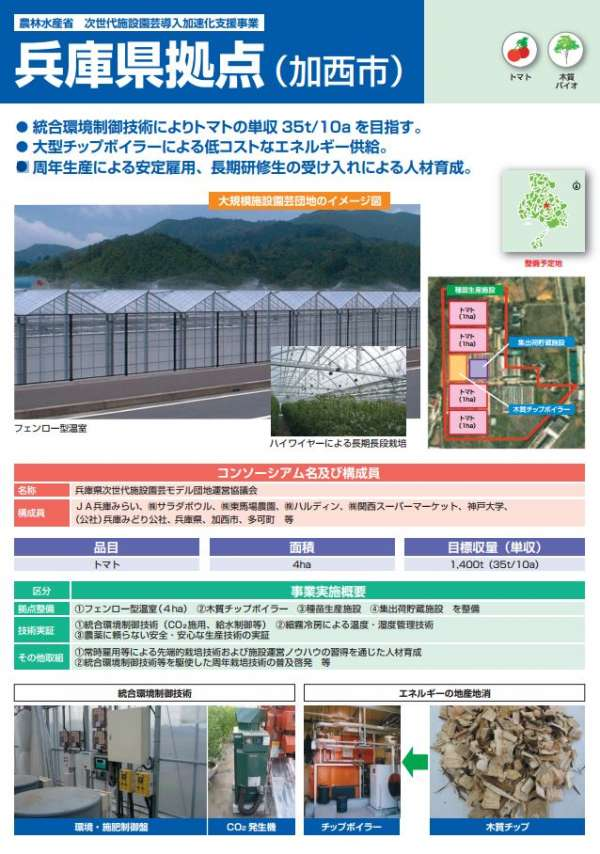 hyogoken-kasaishi-next-farm